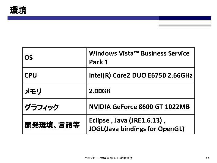 環境 OS Windows Vista™ Business Service Pack 1 CPU Intel(R) Core 2 DUO E