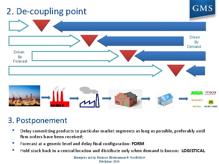 2. De-coupling point Driven By Demand Driven By By Forecast 3. Postponement • •