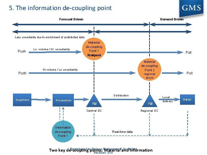 5. The information de-coupling point Forecast Driven Demand Driven Less uncertainty due to enrichment