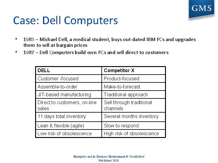Case: Dell Computers • 1983 – Michael Dell, a medical student, buys out-dated IBM