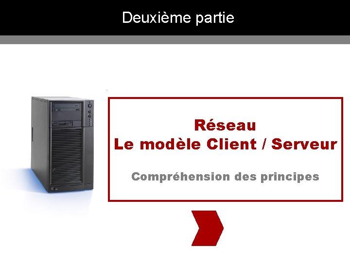 Deuxième partie Réseau Le modèle Client / Serveur Compréhension des principes