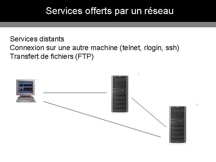 Services offerts par un réseau Services distants Connexion sur une autre machine (telnet, rlogin,