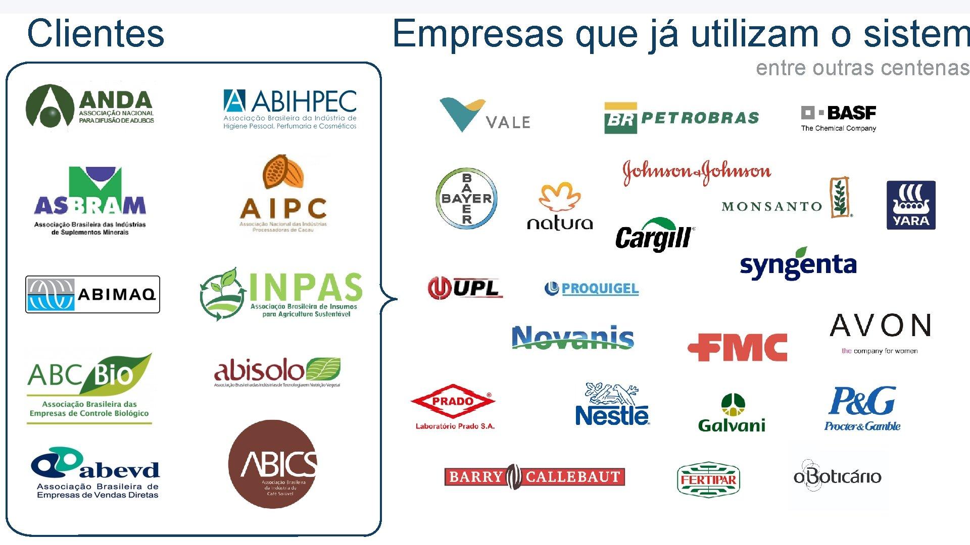Clientes Empresas que já utilizam o sistem 4 entre outras centenas