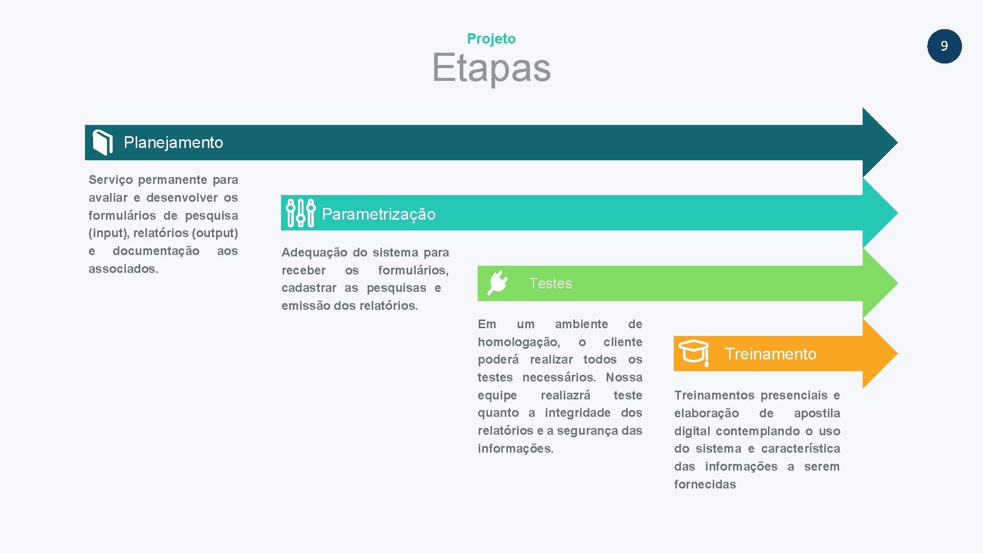 Projeto 9 Etapas Planejamento Serviço permanente para avaliar e desenvolver os formulários de pesquisa