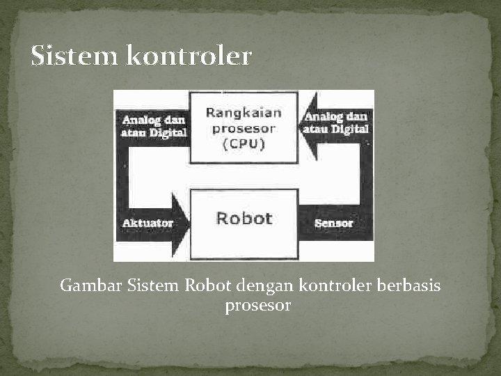 Sistem kontroler Gambar Sistem Robot dengan kontroler berbasis prosesor