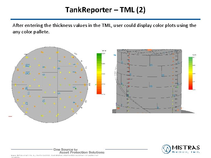 Tank. Reporter – TML (2) After entering the thickness values in the TML, user