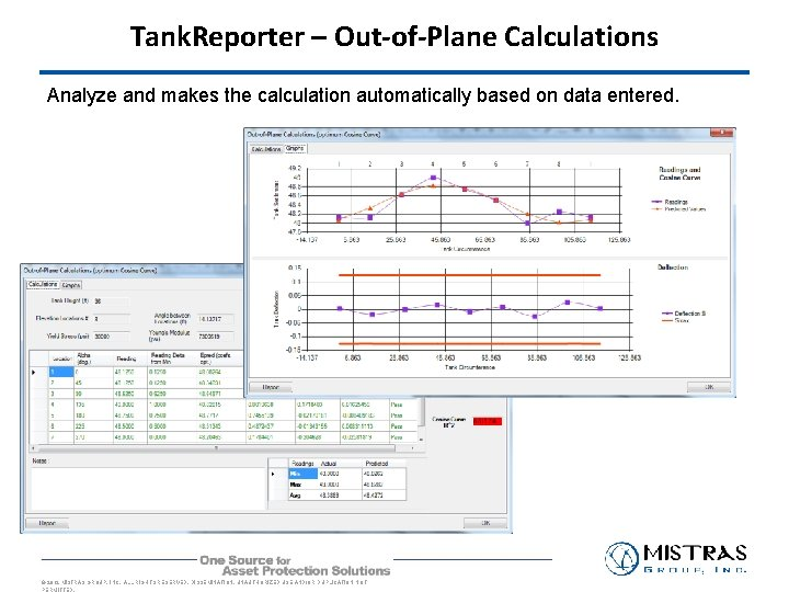 Tank. Reporter – Out-of-Plane Calculations Analyze and makes the calculation automatically based on data