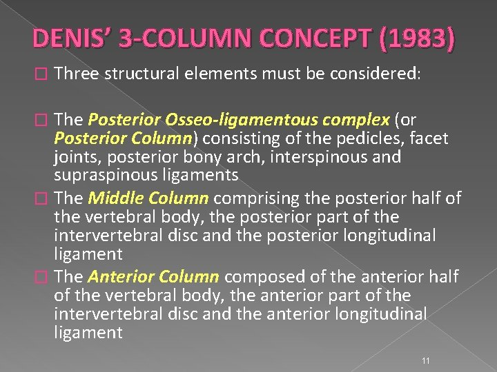 DENIS' 3 -COLUMN CONCEPT (1983) � Three structural elements must be considered: The Posterior