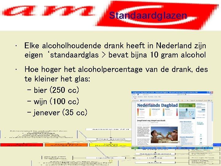 Standaardglazen • Elke alcoholhoudende drank heeft in Nederland zijn eigen 'standaardglas > bevat bijna