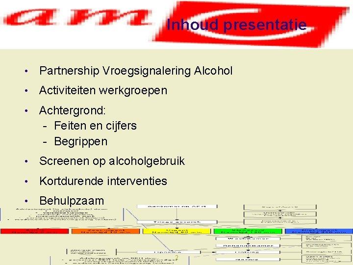 Inhoud presentatie • Partnership Vroegsignalering Alcohol • Activiteiten werkgroepen • Achtergrond: - Feiten en