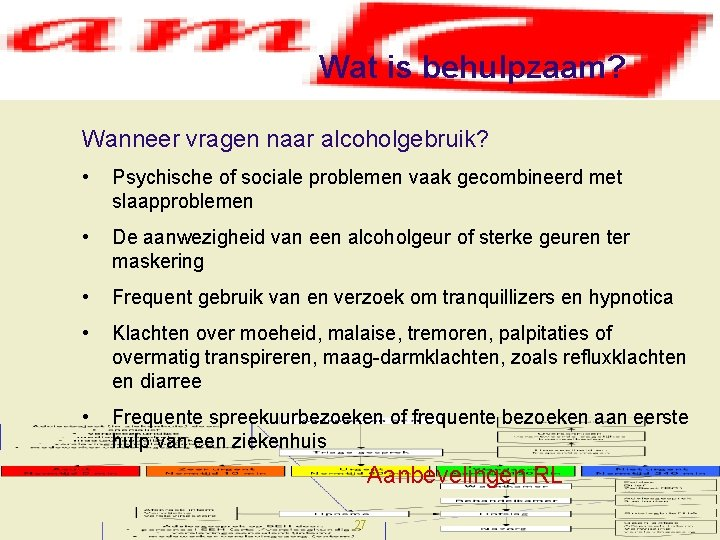Wat is behulpzaam? Wanneer vragen naar alcoholgebruik? • Psychische of sociale problemen vaak gecombineerd