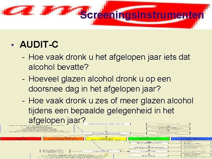 Screeningsinstrumenten • AUDIT-C - Hoe vaak dronk u het afgelopen jaar iets dat alcohol