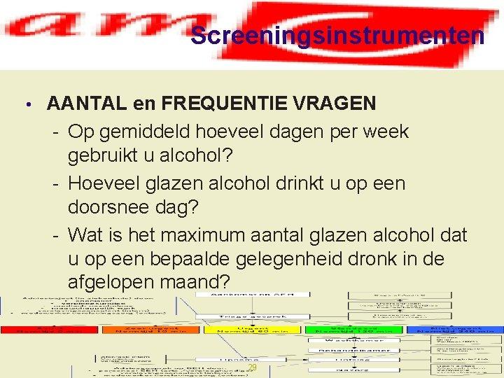 Screeningsinstrumenten • AANTAL en FREQUENTIE VRAGEN - Op gemiddeld hoeveel dagen per week gebruikt