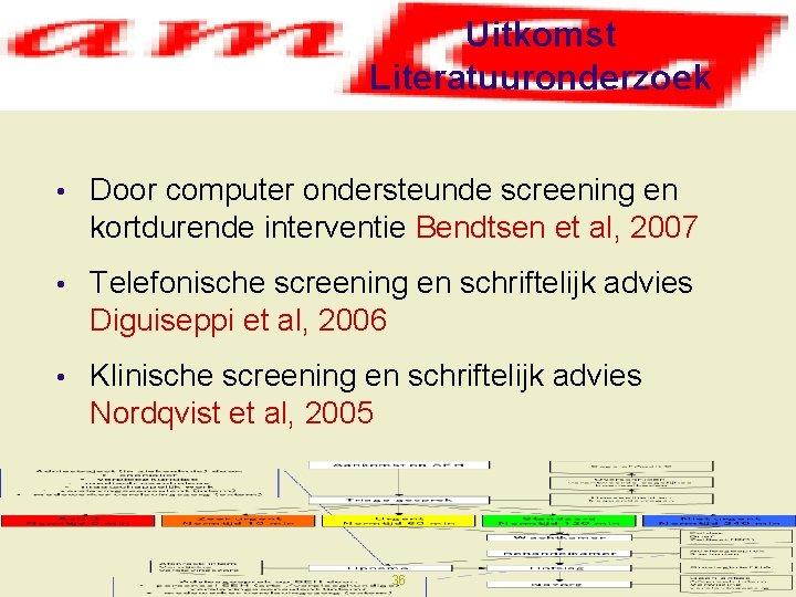 Uitkomst Literatuuronderzoek • Door computer ondersteunde screening en kortdurende interventie Bendtsen et al, 2007