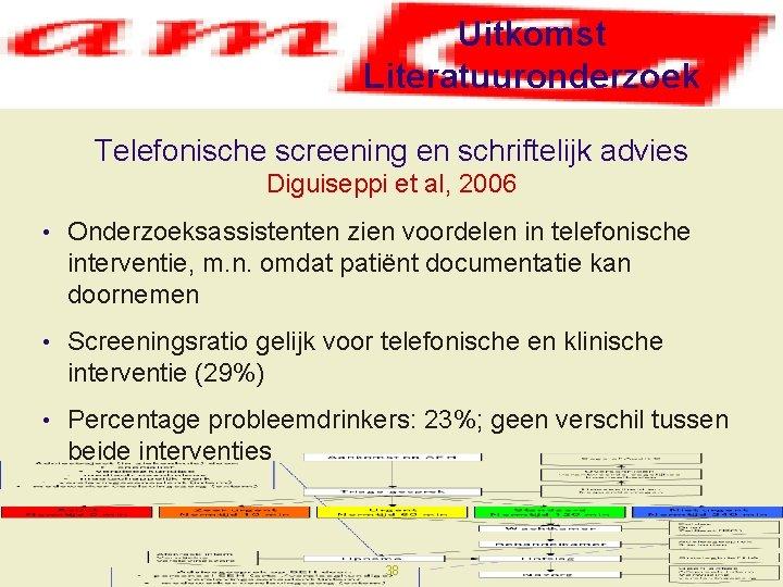 Uitkomst Literatuuronderzoek Telefonische screening en schriftelijk advies Diguiseppi et al, 2006 • Onderzoeksassistenten zien