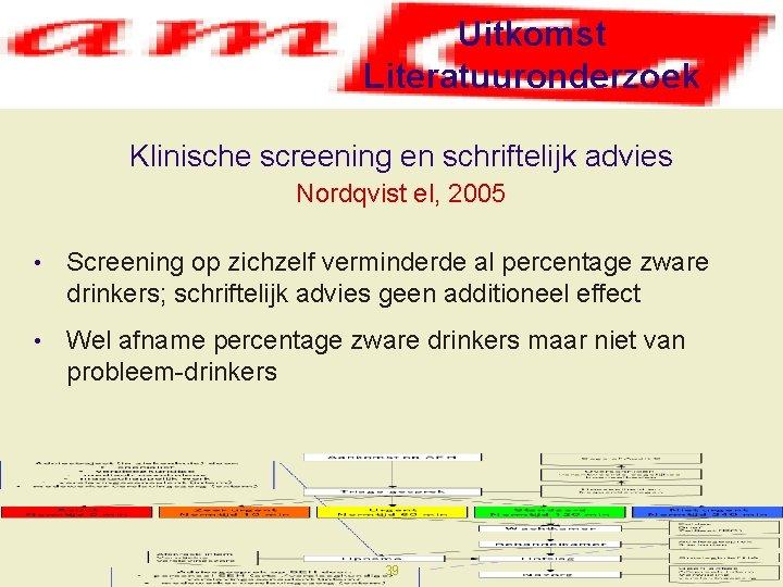 Uitkomst Literatuuronderzoek Klinische screening en schriftelijk advies Nordqvist el, 2005 • Screening op zichzelf