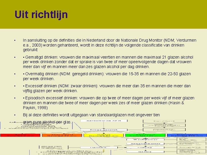 Uit richtlijn • In aansluiting op de definities die in Nederland door de Nationale
