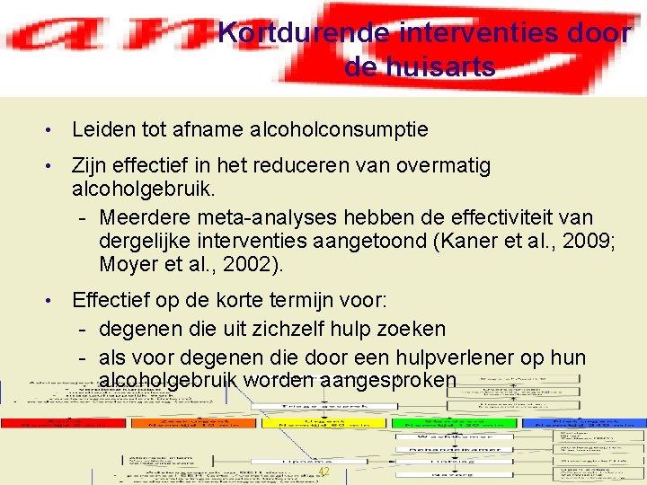 Kortdurende interventies door de huisarts • Leiden tot afname alcoholconsumptie • Zijn effectief in