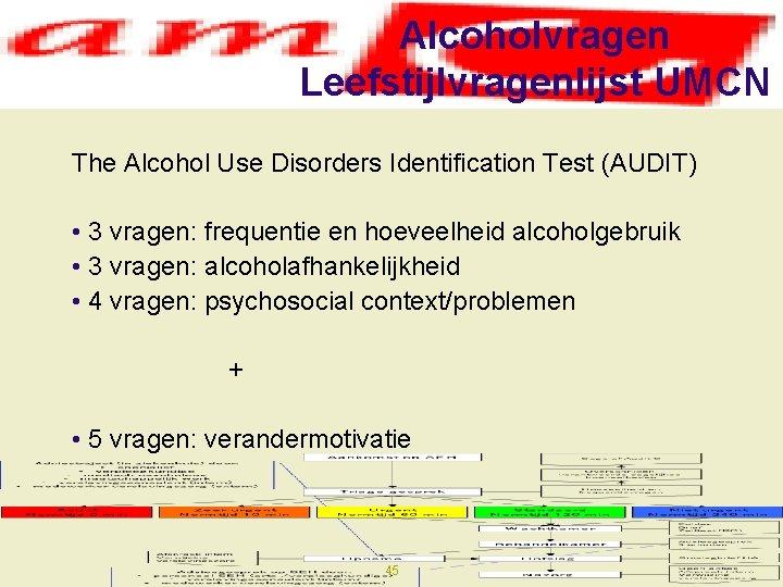 Alcoholvragen Leefstijlvragenlijst UMCN The Alcohol Use Disorders Identification Test (AUDIT) • 3 vragen: frequentie