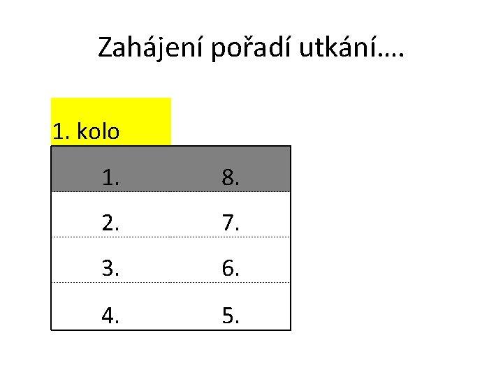 Zahájení pořadí utkání…. 1. kolo 1. 8. 2. 7. 3. 6. 4. 5.