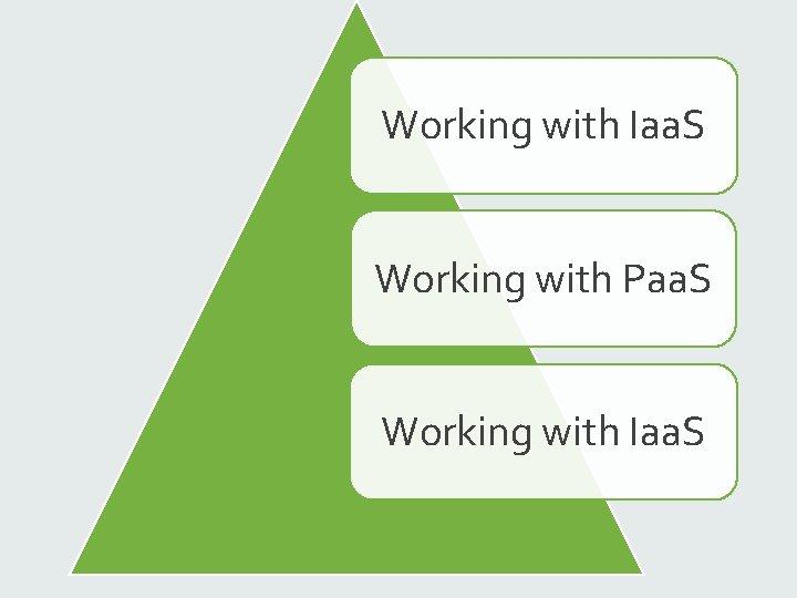Working with Iaa. S Working with Paa. S Working with Iaa. S