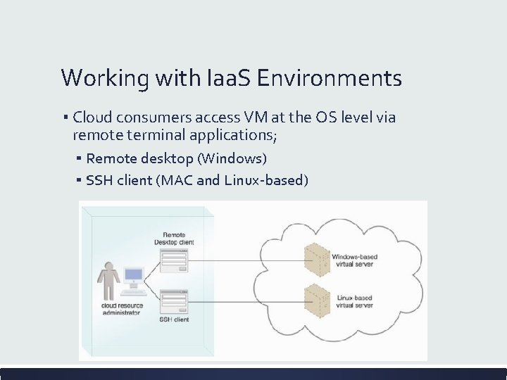 Working with Iaa. S Environments ▪ Cloud consumers access VM at the OS level