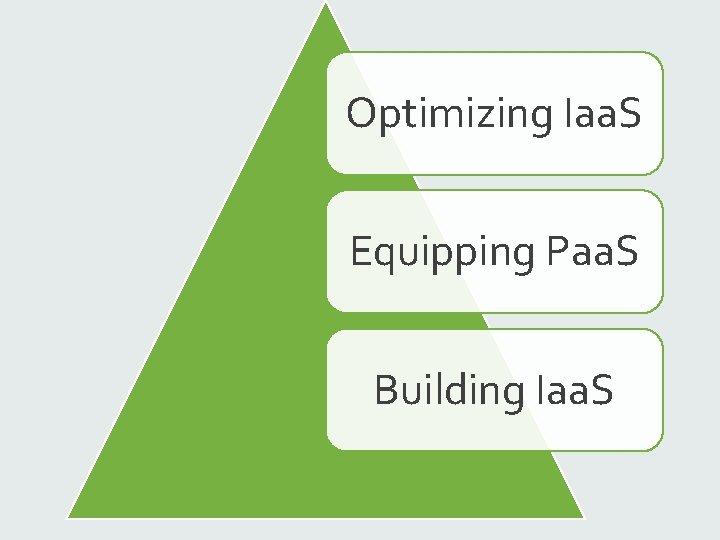 Optimizing Iaa. S Equipping Paa. S Building Iaa. S