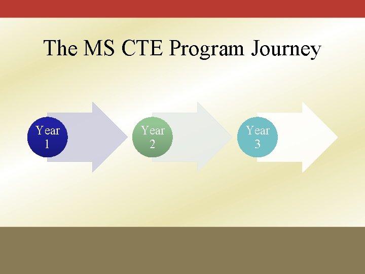 The MS CTE Program Journey Year 1 Year 2 Year 3