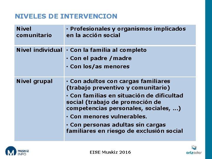 NIVELES DE INTERVENCION Nivel comunitario • Profesionales y organismos implicados en la acción social