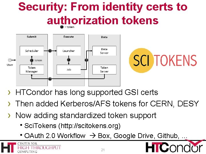 Security: From identity certs to authorization tokens › HTCondor has long supported GSI certs