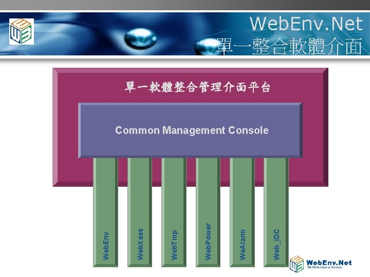 Web. Env. Net 單一整合軟體介面 單一軟體整合管理介面平台 Common logging, reporting, alerting Data in from Symantec and