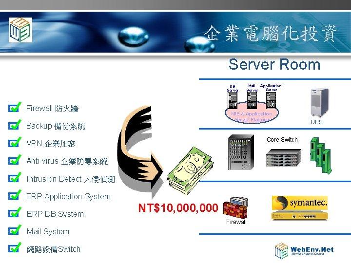 企業電腦化投資 Server Room DB Server Firewall 防火牆 Mail Application Server MIS & Application Server