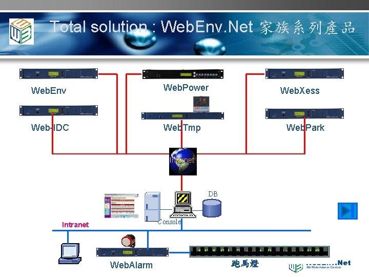Total solution : Web. Env. Net 家族系列產品 Web. Env Web. Power Web-IDC Web. Tmp
