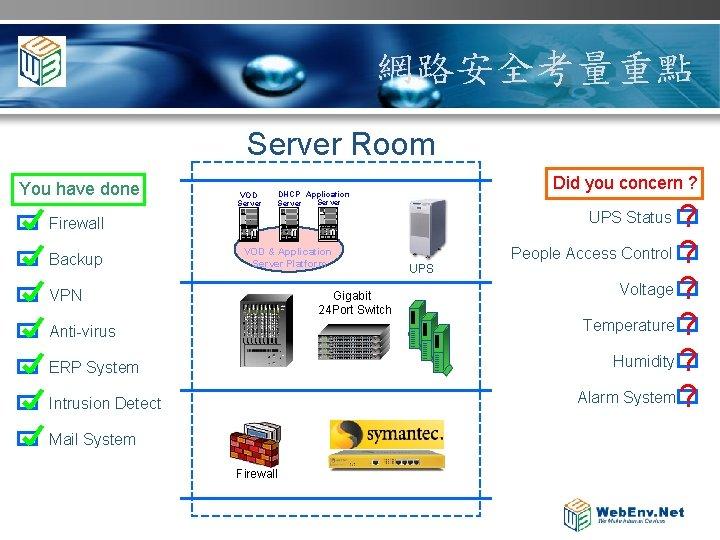 網路安全考量重點 Server Room You have done VOD Server Did you concern ? DHCP Application