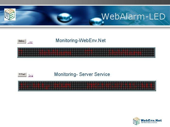 Web. Alarm-LED Monitoring-Web. Env. Net Monitoring- Server Service