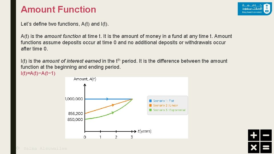 Amount Function Let's define two functions, A(t) and I(t). A(t) is the amount function