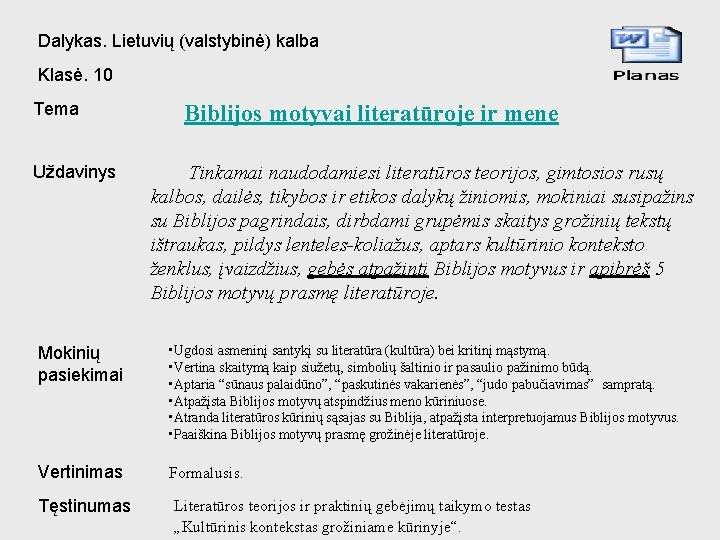 Dalykas. Lietuvių (valstybinė) kalba Klasė. 10 Tema Uždavinys Biblijos motyvai literatūroje ir mene Tinkamai