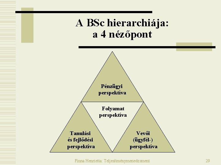 hogyan kell edzeni a hiperópiát)