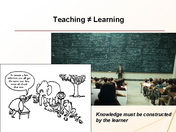 Teaching ≠ Learning Knowledge must be constructed by the learner