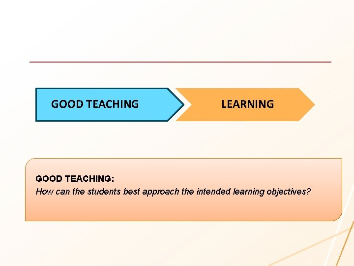 GOOD TEACHING LEARNING GOOD TEACHING: How can the students best approach the intended learning
