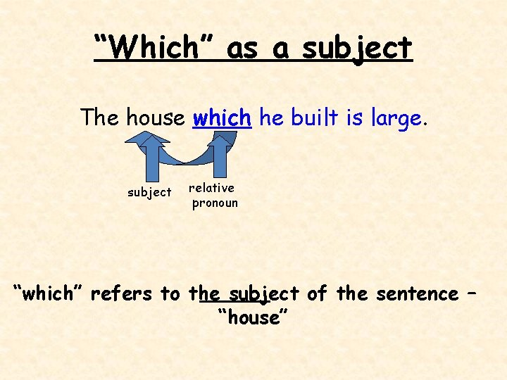 """""""Which"""" as a subject The house which he built is large. subject relative pronoun"""