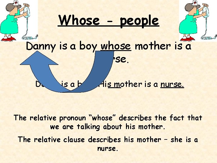 Whose - people Danny is a boy whose mother is a nurse. Danny is