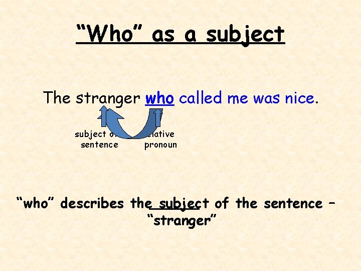 """""""Who"""" as a subject The stranger who called me was nice. subject of sentence"""