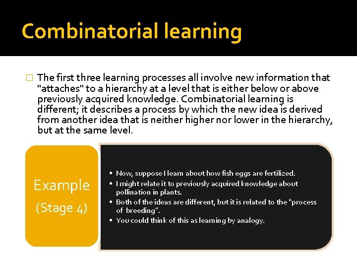 """Combinatorial learning � The first three learning processes all involve new information that """"attaches"""""""