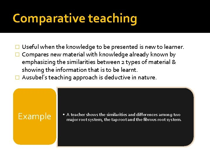 Comparative teaching Useful when the knowledge to be presented is new to learner. Compares