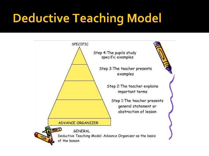 Deductive Teaching Model