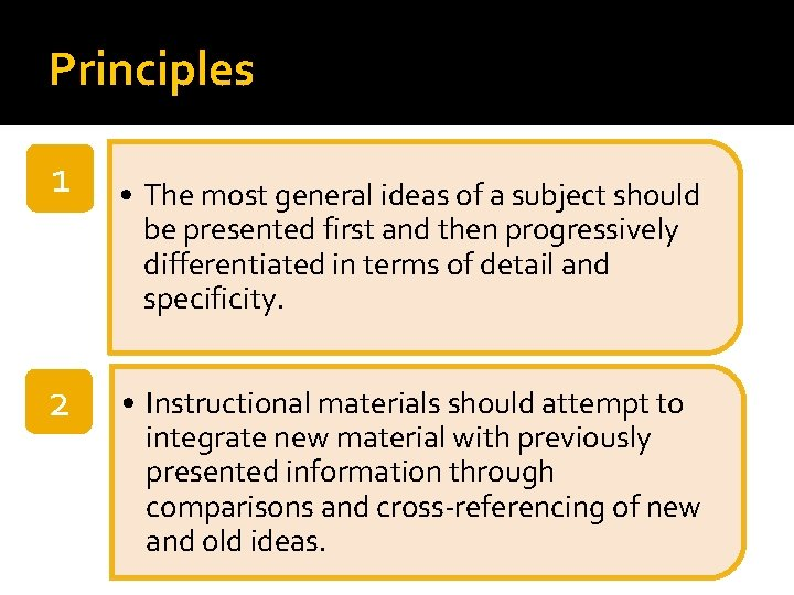Principles 1 2 • The most general ideas of a subject should be presented