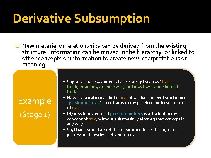 Derivative Subsumption � New material or relationships can be derived from the existing structure.