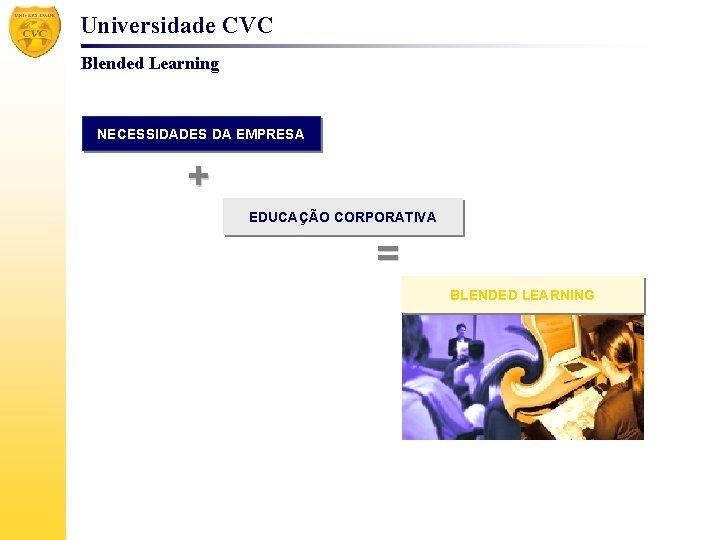 Universidade CVC Blended Learning NECESSIDADES DA EMPRESA + EDUCAÇÃO CORPORATIVA = BLENDED LEARNING