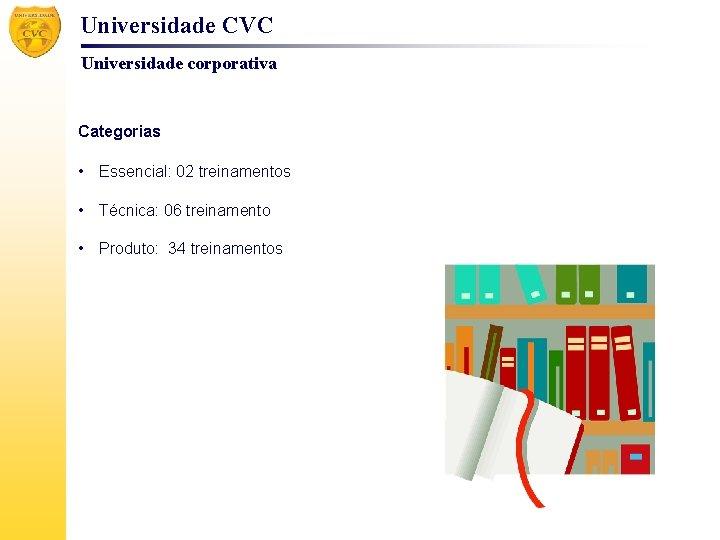 Universidade CVC Universidade corporativa Categorias • Essencial: 02 treinamentos • Técnica: 06 treinamento •